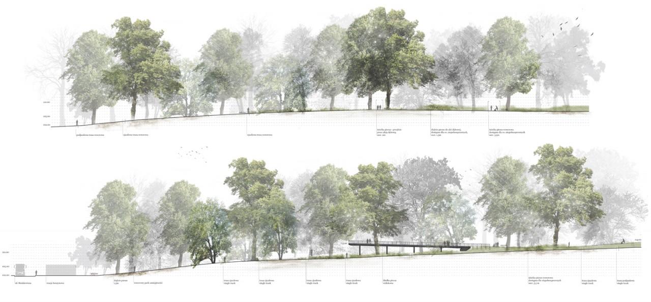 Landscape Practice Iława Forest